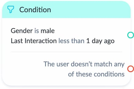 ManyChat Condition: Gender is Male & Last Interaction is less than 1 day ago