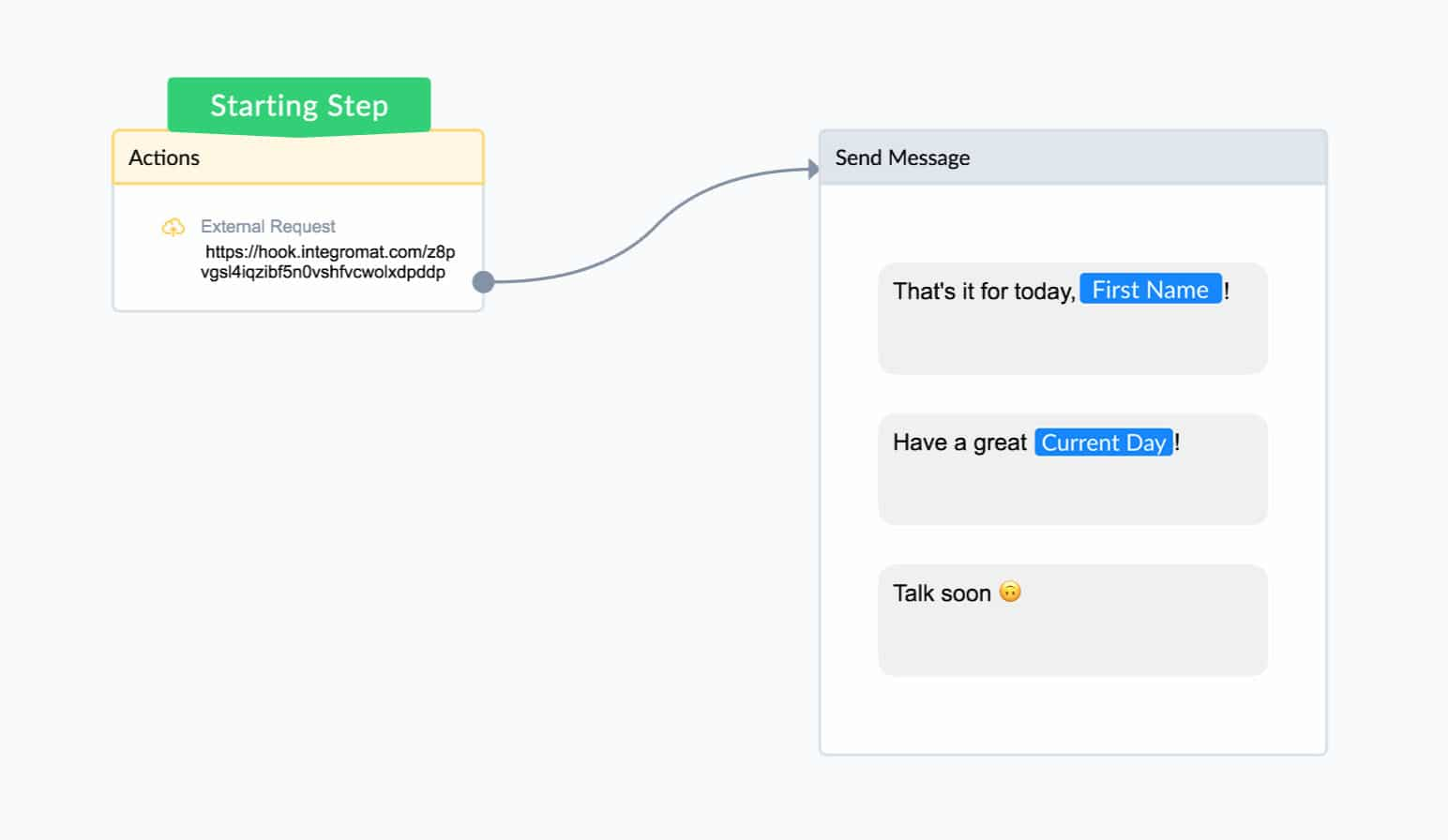 Create flow with webhook in ManyChat