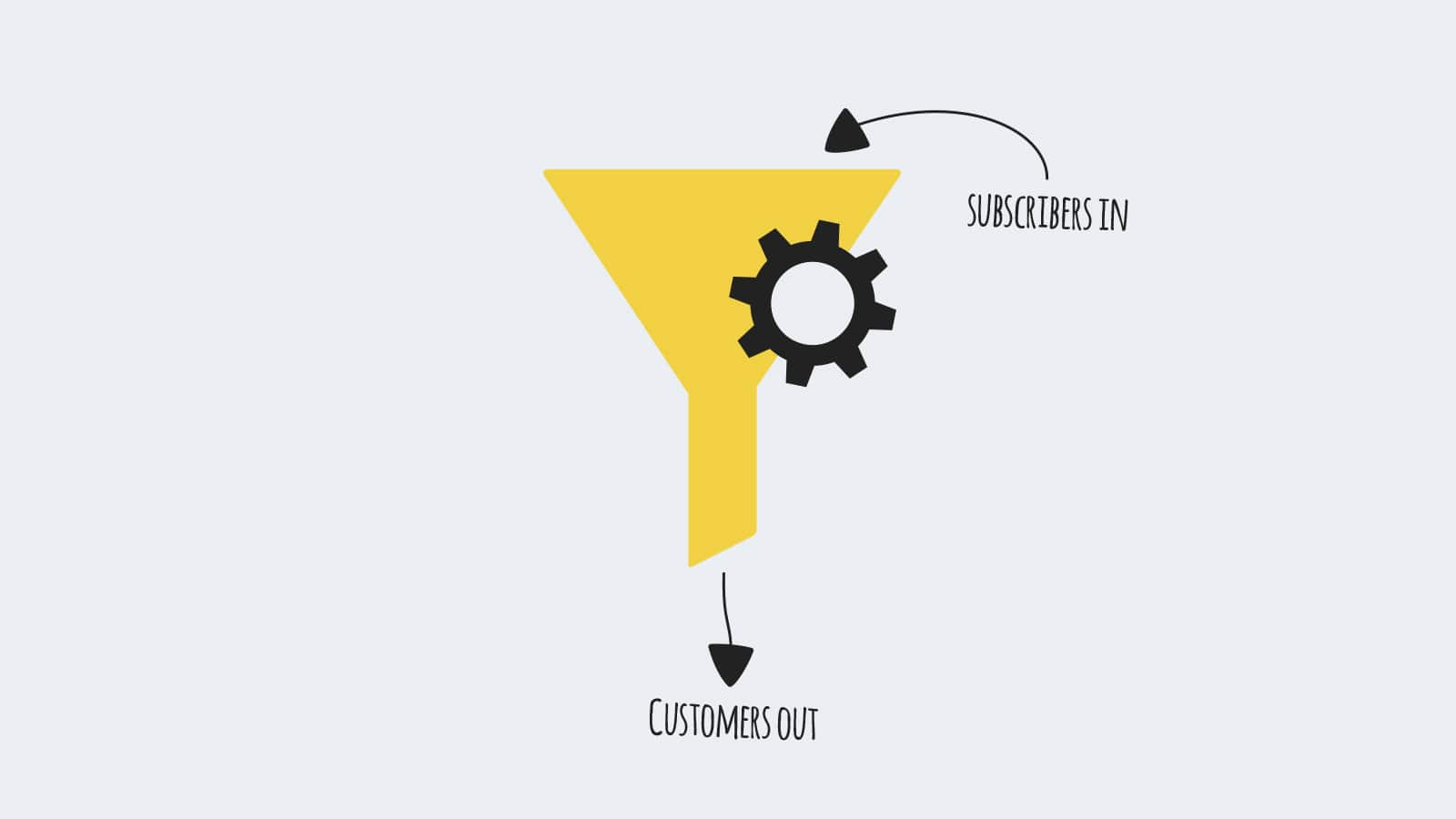 A funnel can be automated