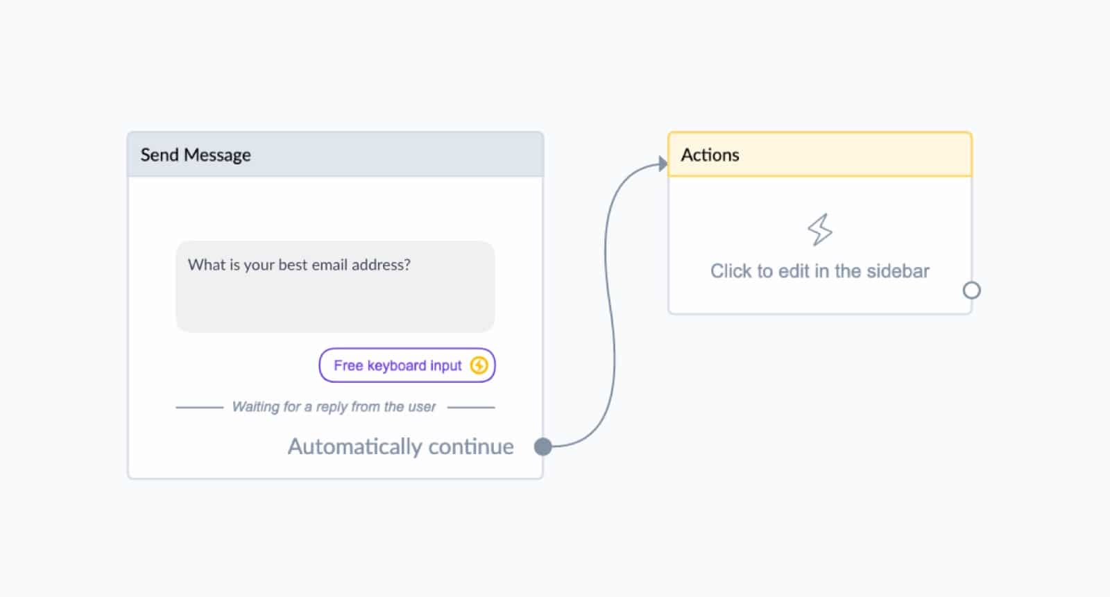 Automatically continue to an action step in ManyChat