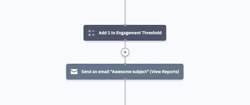 Increase engagement threshold by one every time you sent out an email