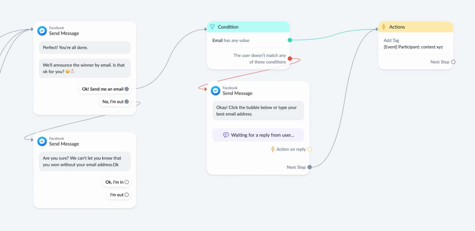 Add participant tag to flow in ManyChat