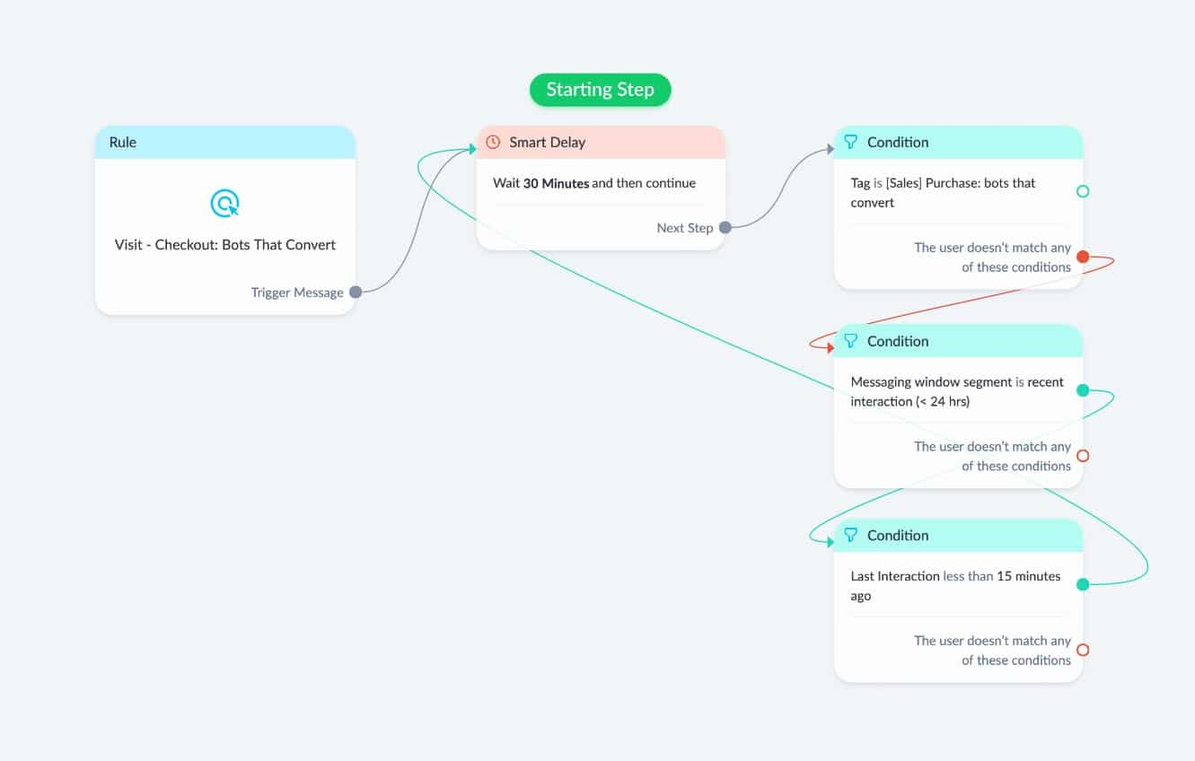 Go back to smart delay in ManyChat flow