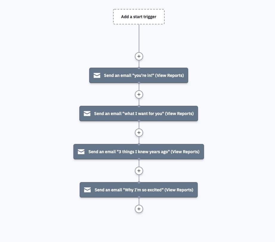 ActiveCampaign Automation: add 4 emails to your newsletter